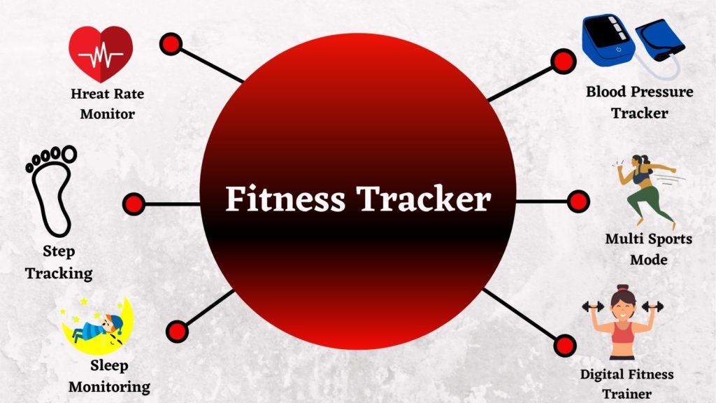 Fitness Trackers tasks