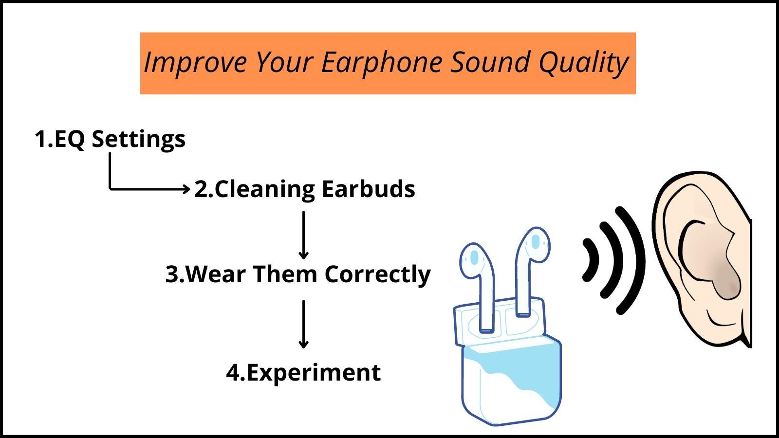 Earphone Sounds